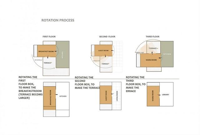 Rotation processe of the Sharifi-Ha house in Tehran  Architecture & Design: the Sharifi-Ha house in Tehran Sharifi ha House arquiteture design rotation